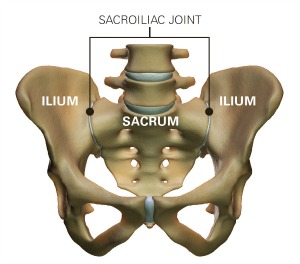 sacroiliac joint treatment