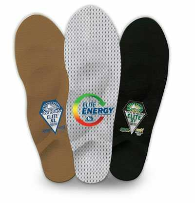 custom orthotics houston